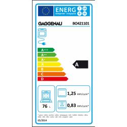 BO421101 Label Energétique
